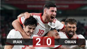 Iran 2-0 Oman