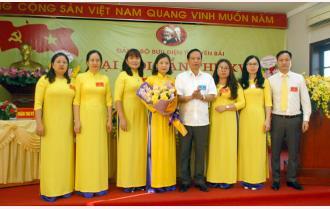 Nhìn từ đại hội đảng bộ cơ sở trong doanh nghiệp Yên Bái