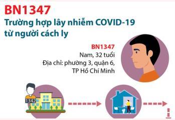 Bệnh nhân BN1347