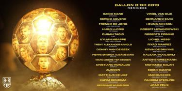 Danh sách 30 cầu thủ cho đĐề cử Quả bóng vàng 2019