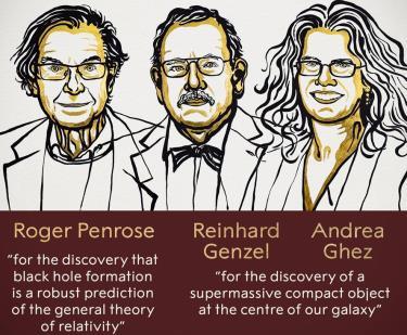 Roger Penrose, Reinhard Genzel và Andrea Ghez - chủ nhân của giải Nobel Vật lý 2020.