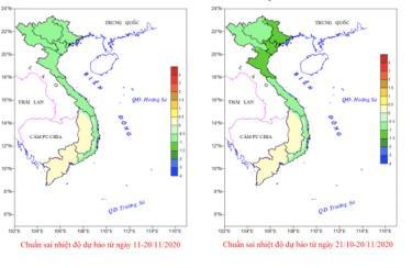 Chuẩn sai nhiệt độ từ ngày 11 - 20.11 và chuẩn sai nhiệt độ từ 21 - 31.11.
