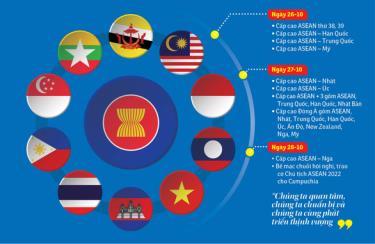 Trang web ASEAN 2021 Brunei
