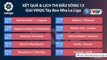 Kết quả và lịch thi đấu vòng 13 Giải VĐQG Tây Ban Nha La Liga.