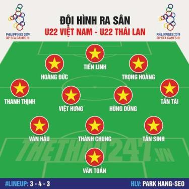 Đội hình chính thức của U22 Việt Nam đấu U22 Thái Lan.