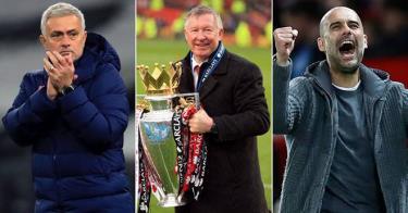 Jose Mourinho bỏ xa Sir Alex Ferguson và Pep Guardiola trong cuộc bình chọn.