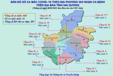 Bản đồ phân bố ca mắc COVID-19 tại tỉnh Hải Dương, cập nhật ngày 28/2. Ảnh đồ họa: Sở TT&TT Hải Dương