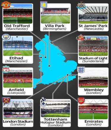 Các sân cỏ nước Anh tích cực chuẩn bị nhận quyền đăng cai VCK Euro 2021
