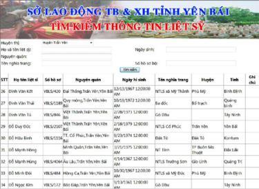 Giao diện phần mềm tìm kiếm mộ liệt sỹ tỉnh Yên Bái trên Cổng Thông tin điện tử tỉnh.
