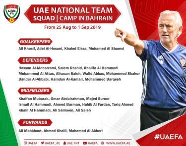 Danh sách sơ bộ của UAE chuẩn bị cho trận ra quân ở vòng loại thứ 2 World Cup 2022.