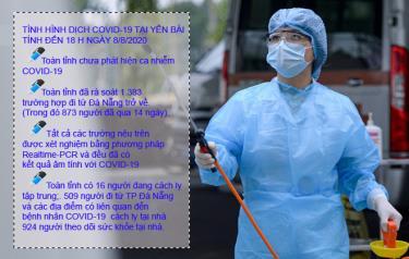Tính đến 18h ngày 8/8, Yên Bái chưa phát hiện ca nhiễm Covid-19.