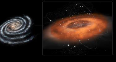 Hố đen siêu lớn Sagittarius A* nằm ở trung tâm dải ngân hà của chúng ta, cách Trái Đất 26.000 năm ánh sáng.